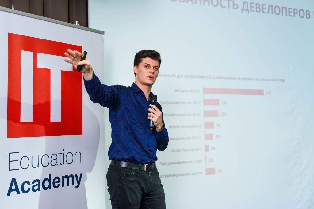 fedoriv-93-iz-96